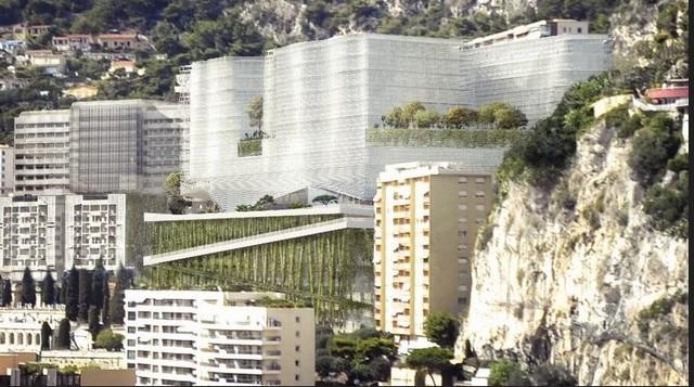 futur CHPG Monaco